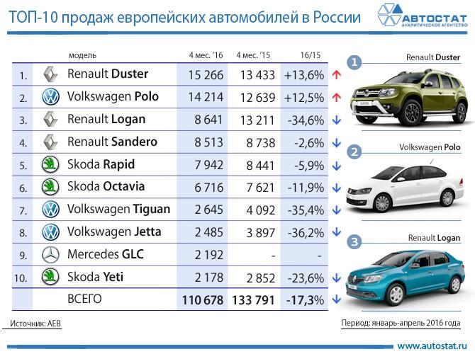 Автомобилестроение в европе доклад 6467
