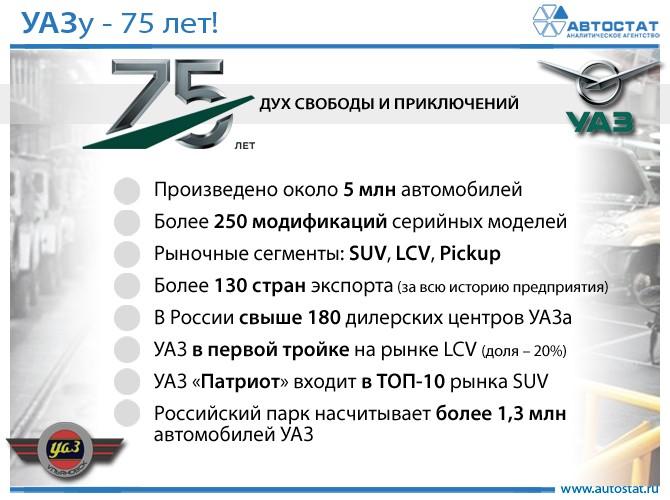 Ульяновский автомобильный завод празднует 75-летие