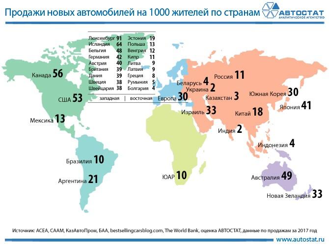 Продажи на 1000 жителей по странам за 2017 год