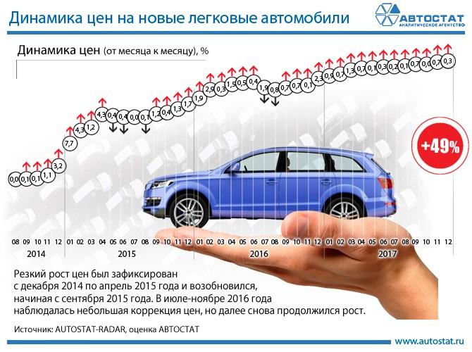 ПУТИН - ЛУЧШИЙ ДРУГ АВТОМОБИЛИСТОВ? (и о ценах на бензин)