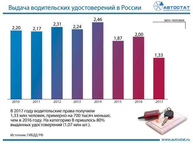 https://www.autostat.ru/application/includes/blocks/big_photo/images/cache/000/054/101/50e7c6c4-670-0.jpg?_=1524226637