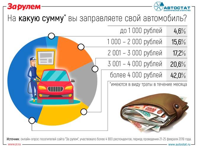 лучшие автосалоны в москве