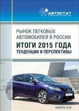 4dde7881cd13 Рынок легковых автомобилей в России. Итоги 2015 года, тенденции и  перспективы