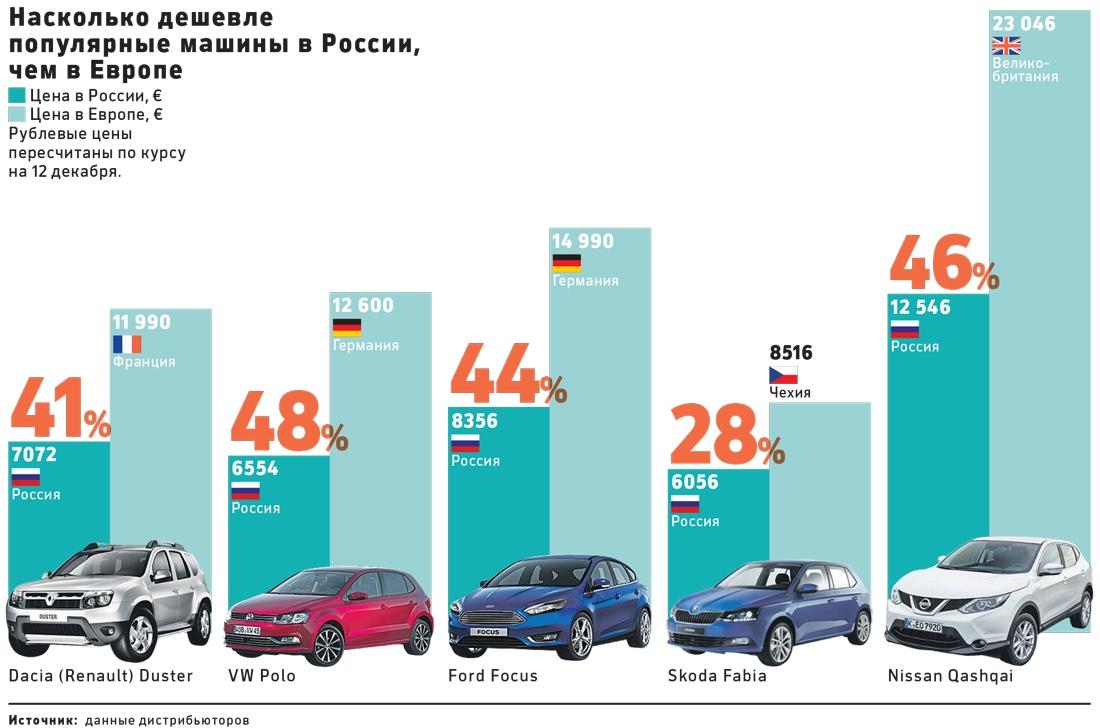 приобретения термобелья самые дешевые новое авто в ставропольских автосалонах физической деятельности чередующейся