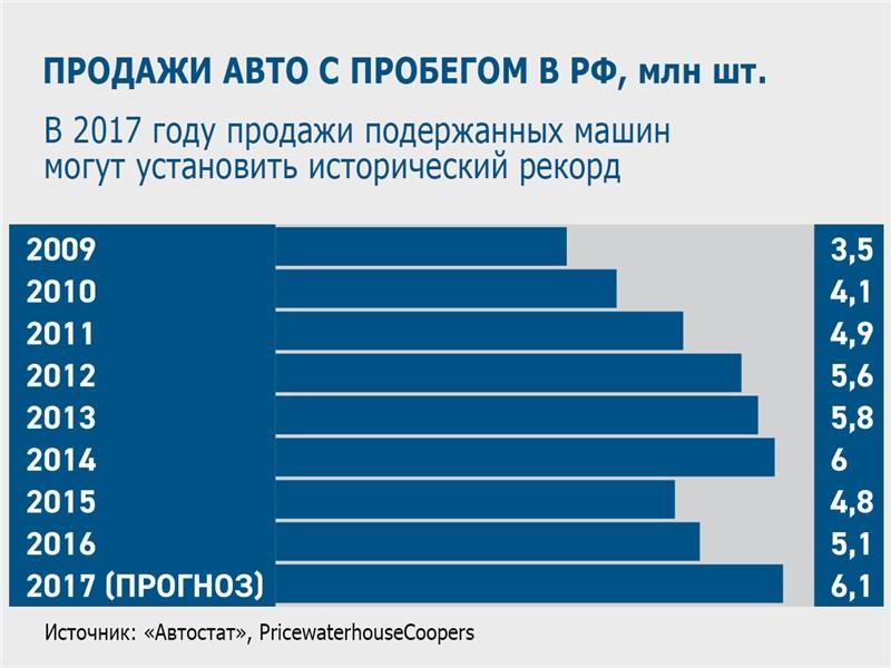 Prodazhi_avt.jpg