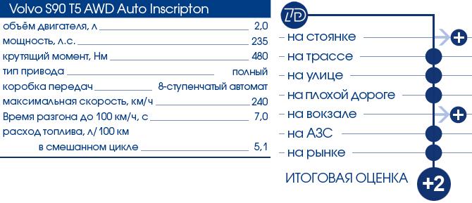 Низ+ттх+оценка_.jpg