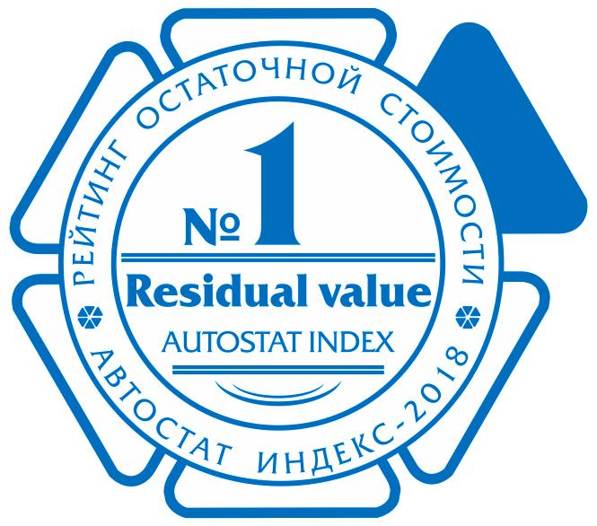 Какие автомобили меньше всех теряют вцене в РФ
