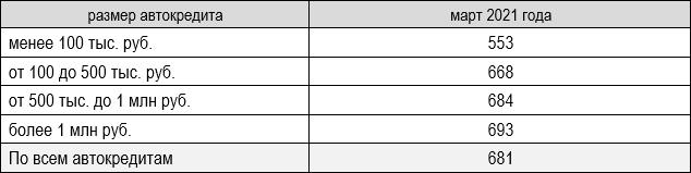 таблица-2.png