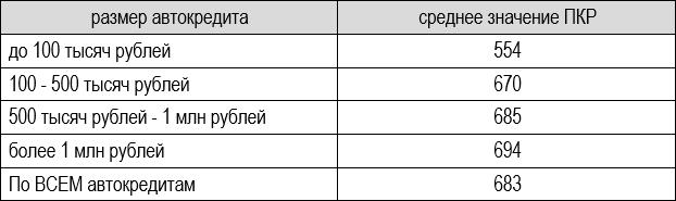 таблица-1.png