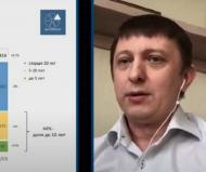 AUTOSTAT Analytic Day: Данил Пивоваров, АВТОСТАТ